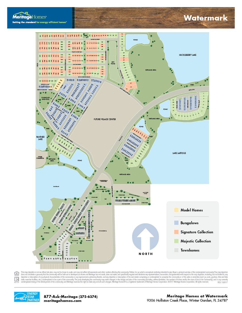 Watermark site map